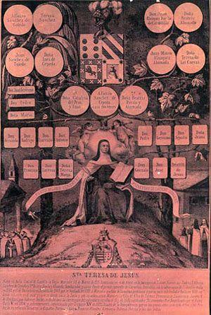 Árbol genealógico de Teresa de Cepeda y Ahumada